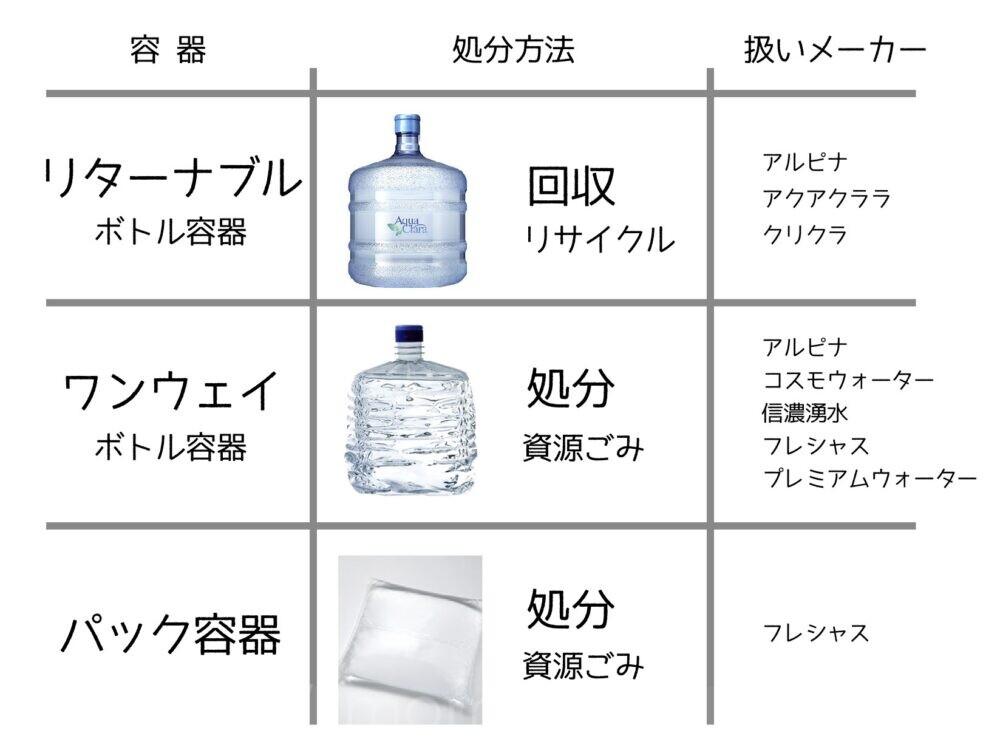 ボトル比較