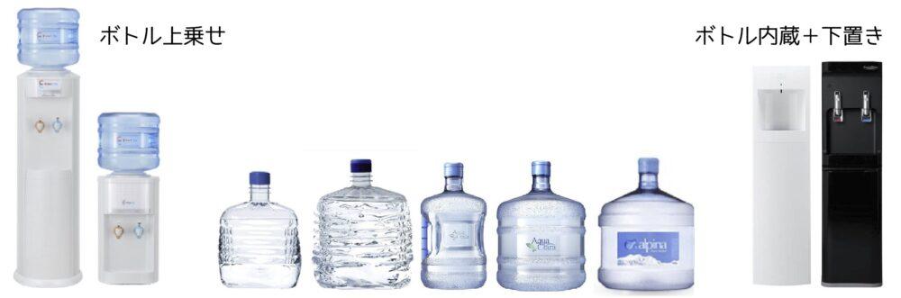 ボトルタイプの画像